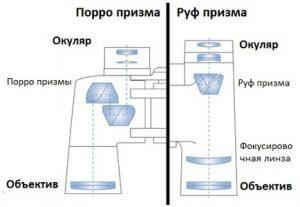 u_files_store_3_7174